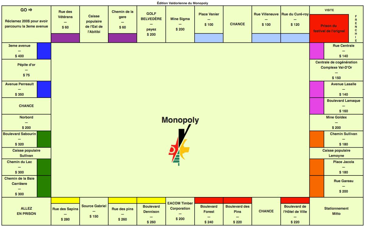 monovd